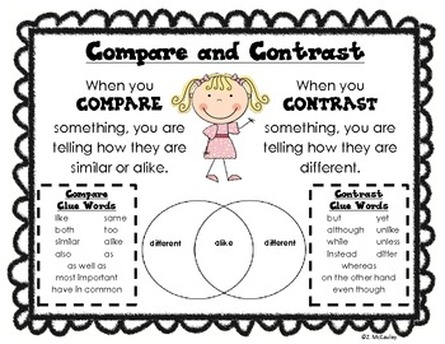compare contrast essay about friends